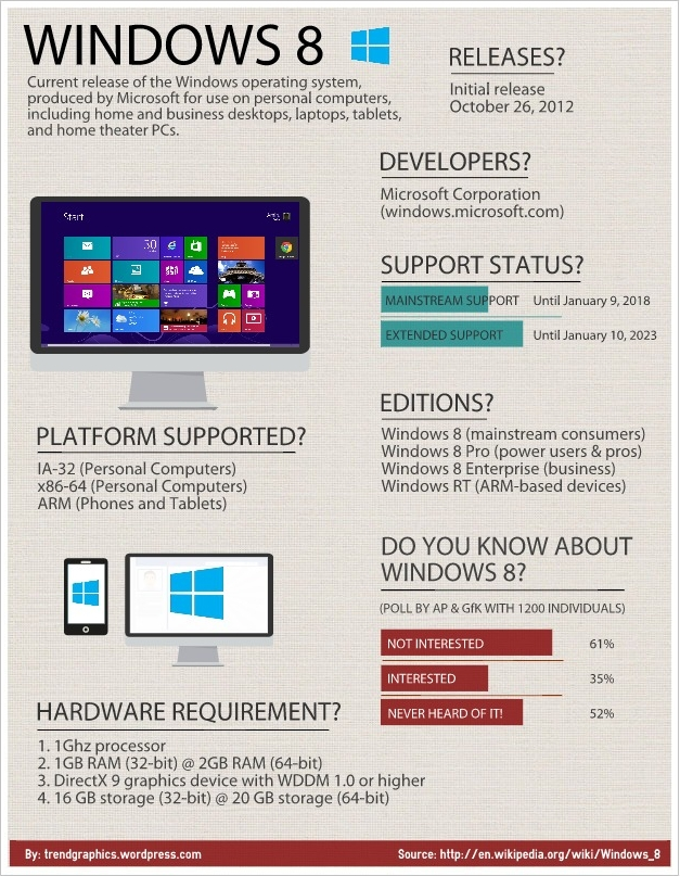 44575Windows8_Aboutimage - Simple Infographic Maker Tool by
