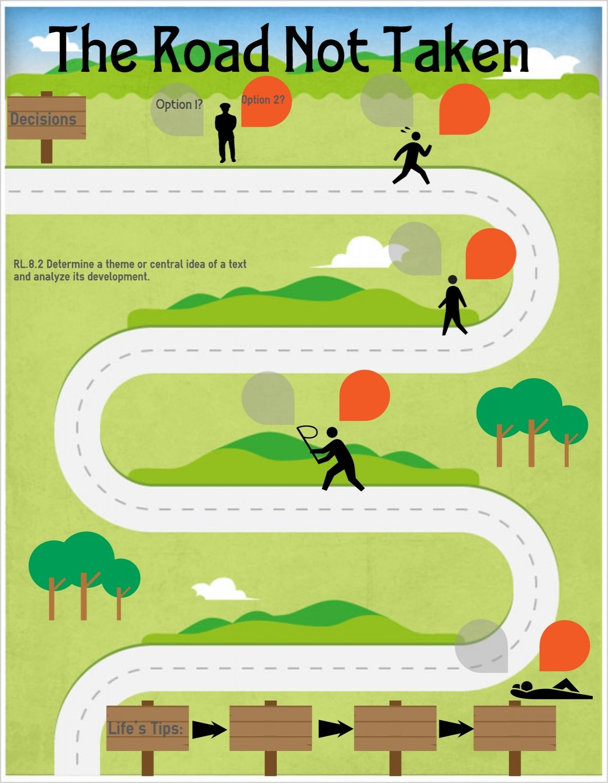 Amazing Blank Road Map Graphic. Reading Literature Standard 2 Archives .  Blank Road Map