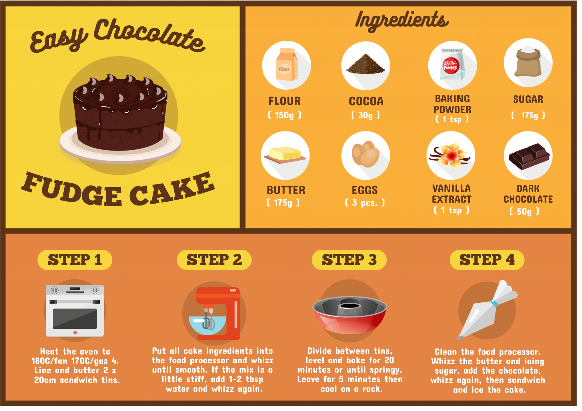 Recipe Infographic Template