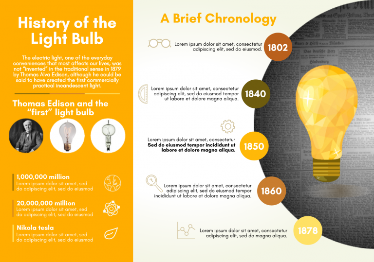 Historical science infographic
