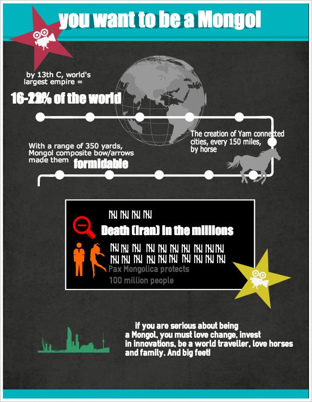 Ap world history speed dating