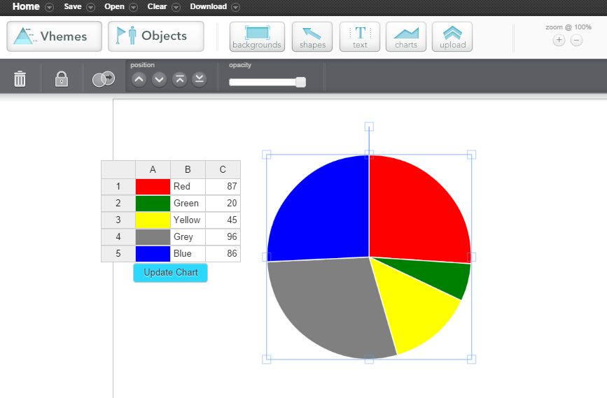 New Feature Charts Simple Infographic Maker Tool By Easelly