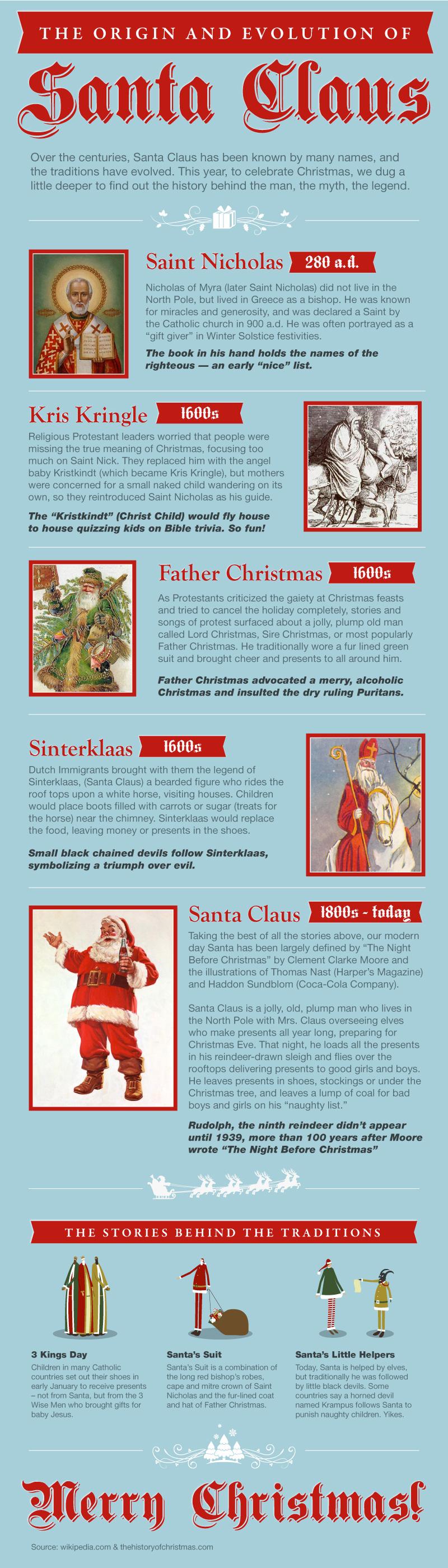 santa claus infographic