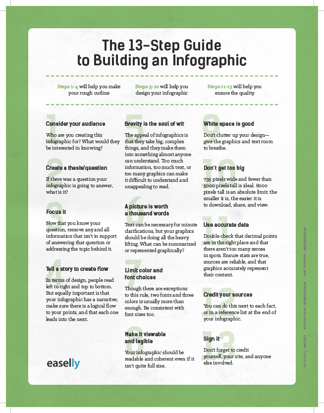 easelly_13-step-guide-to-building-an-infographic