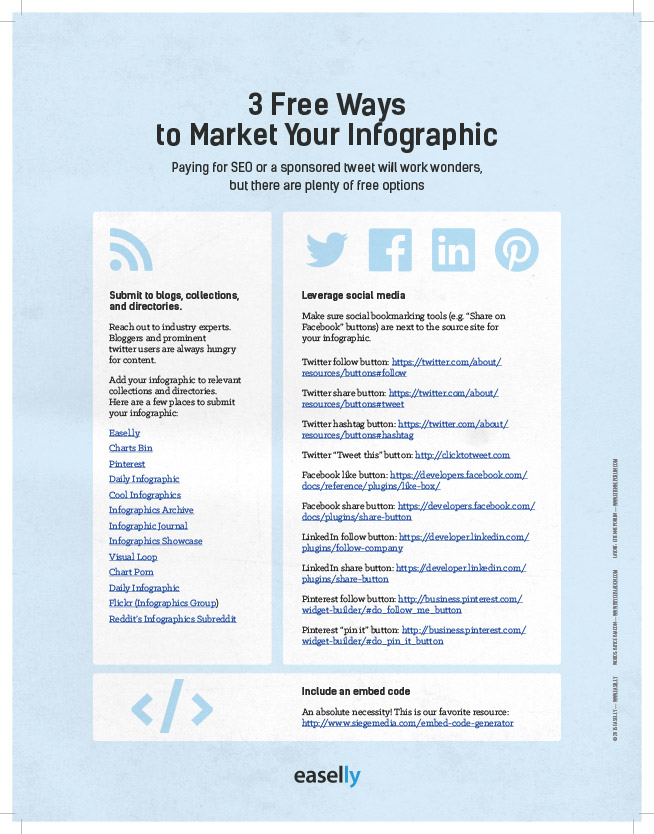3 free ways to market your infographic