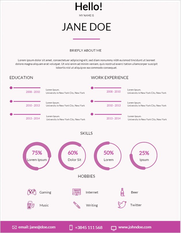 how to create an impressive resumes