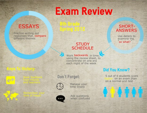 ExamReview