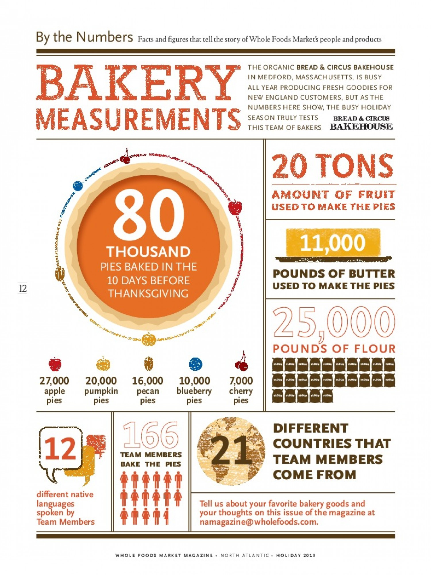 Hundred Bar And Kitchen Nutrition