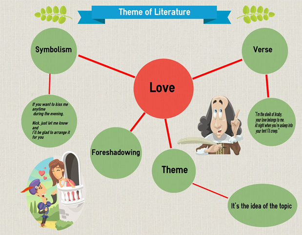 Infographics For Teaching Classic Literature Simple Infographic