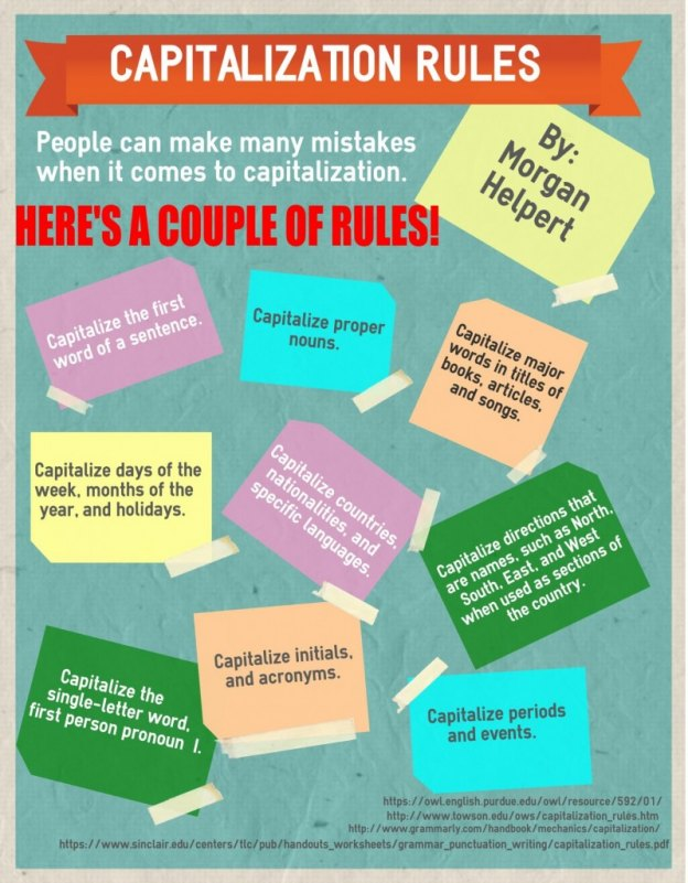 Create infographics for