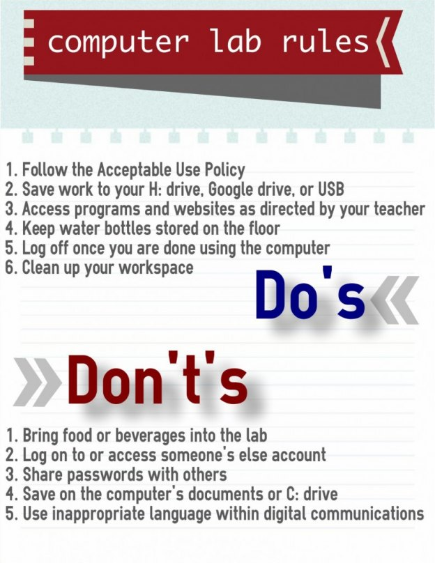 Class rules infographics for every teacher for Computer usage policy template