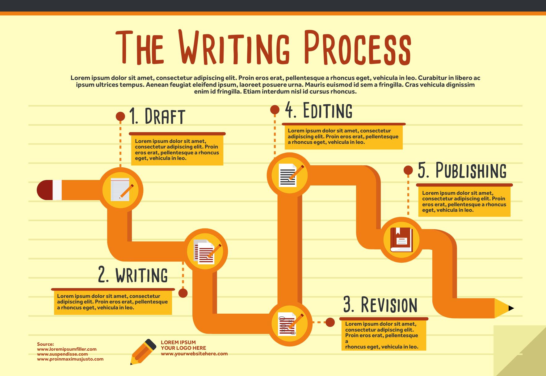Writing process infographic template - Hva skal du se etter i et hotell?