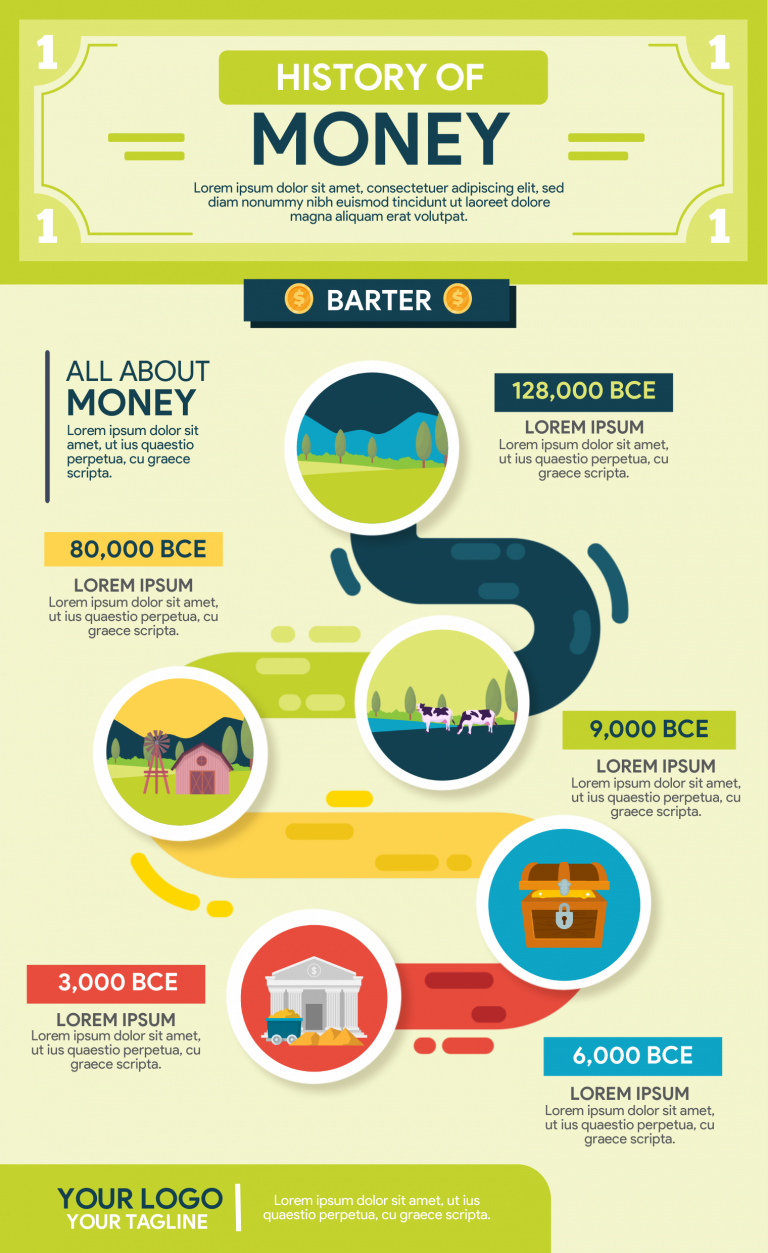 history of money infographic template