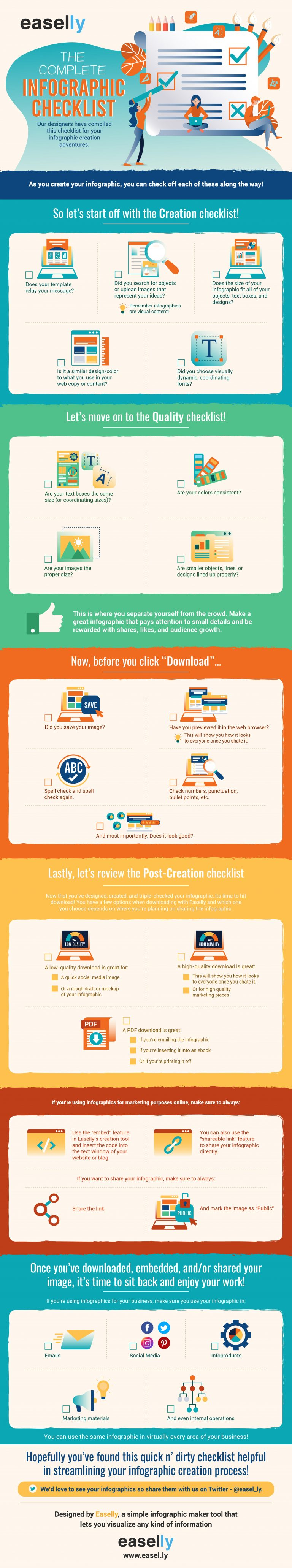 An infographic about an infographic checklist
