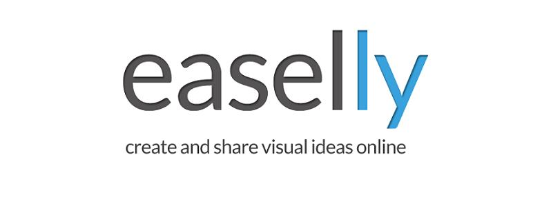 Image result for Easel.ly