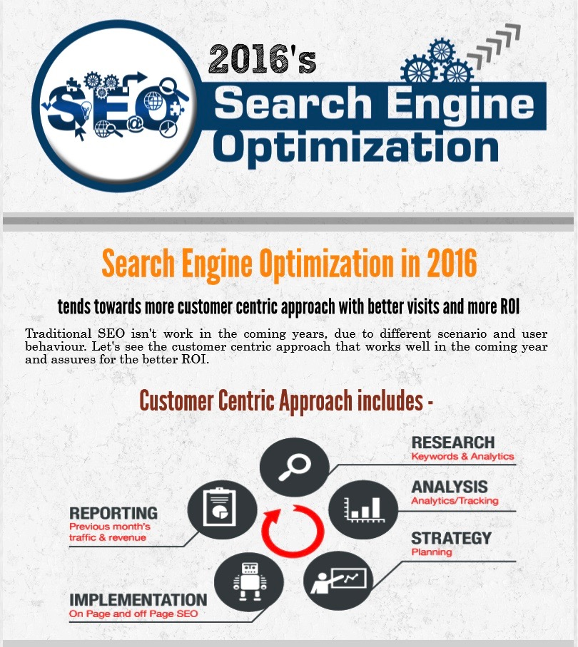 infographic search engine