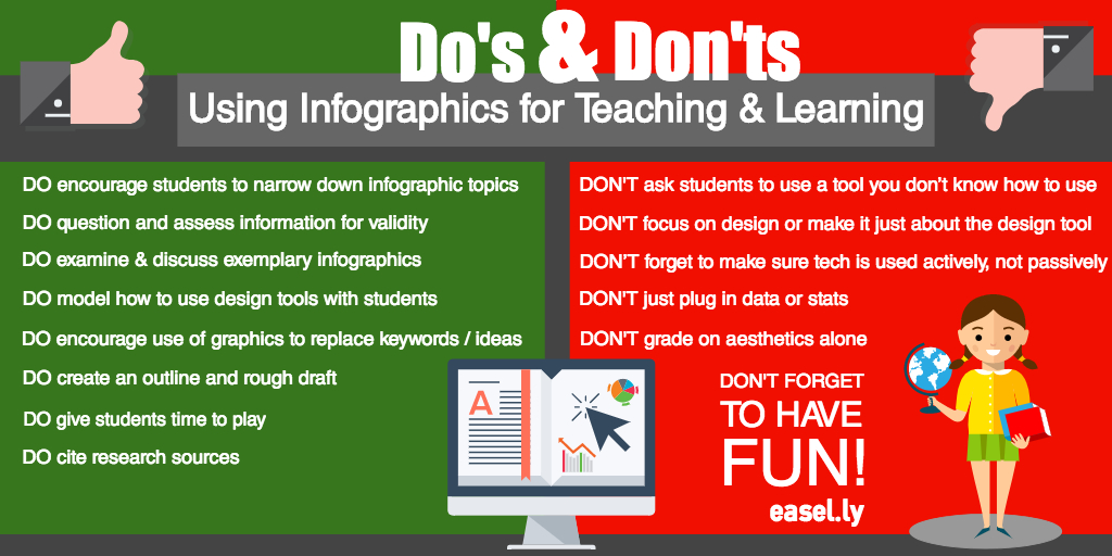 using infographics for teaching and learning