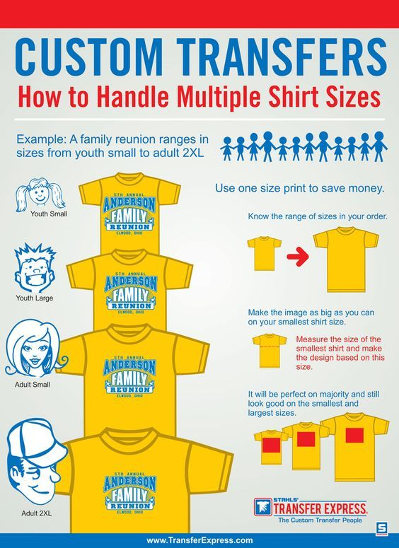 t-shirt shop infographic