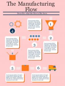 flowchart infographic example