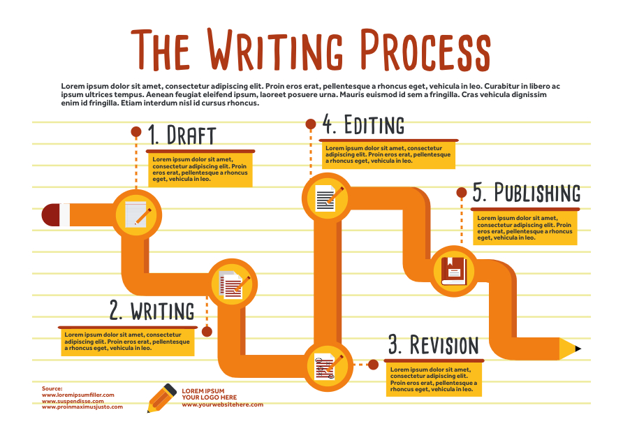 process infographic example