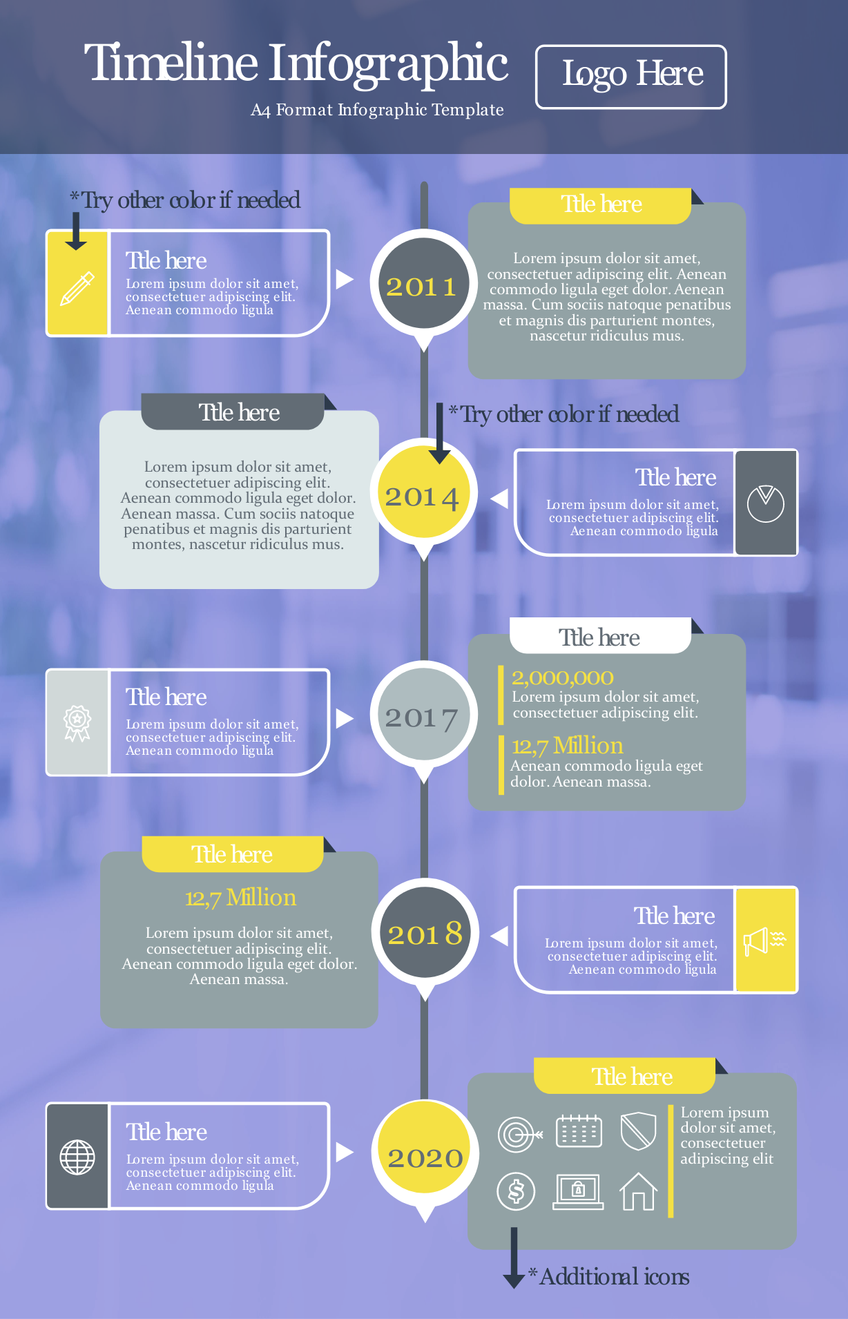 timeline infographic example