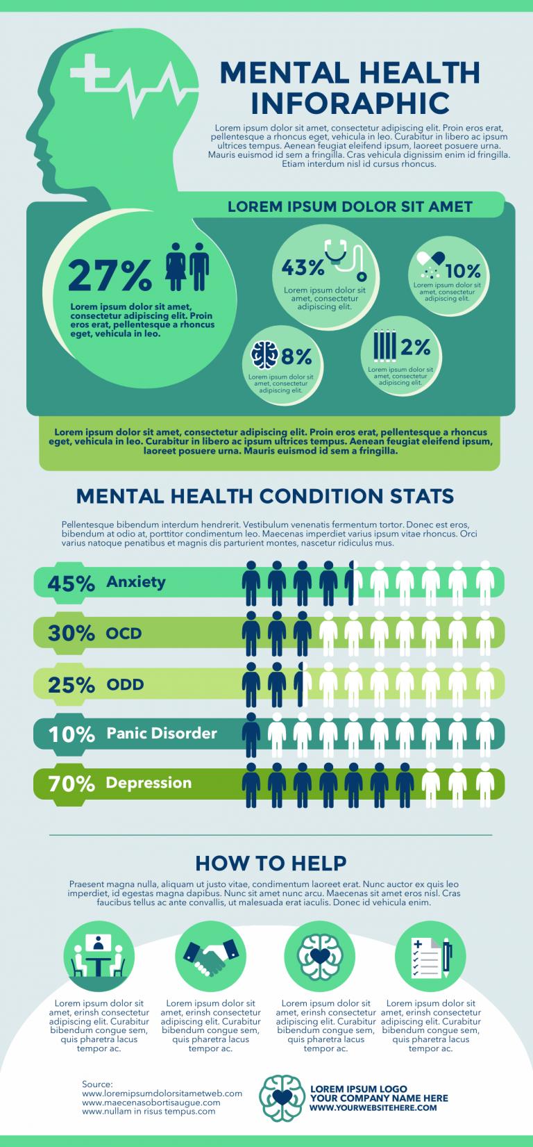 Mental Health Statistics Infographic Template
