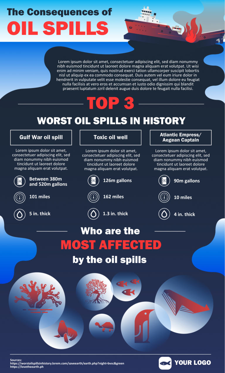 Oil spill infographic template
