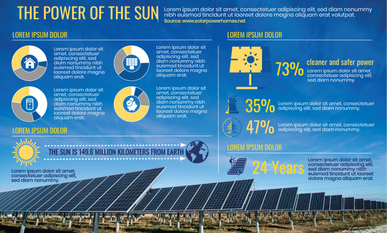 infographic about solar power