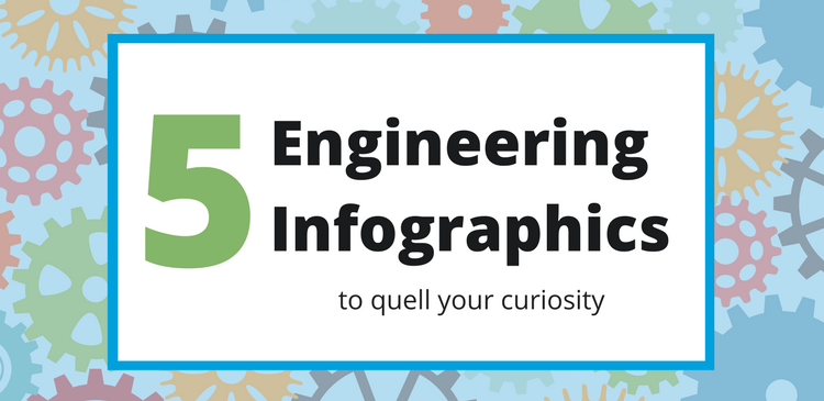 engineering-infographics