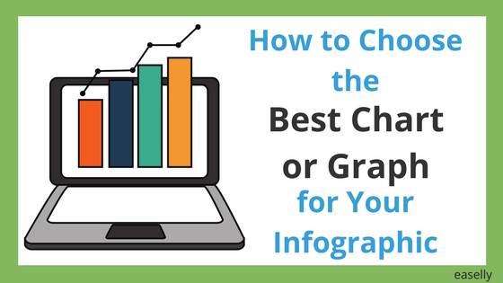 how to choose the best chart or graph for your infographic easelly
