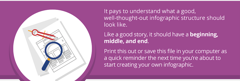 white spaces improves readability of your infographic texts