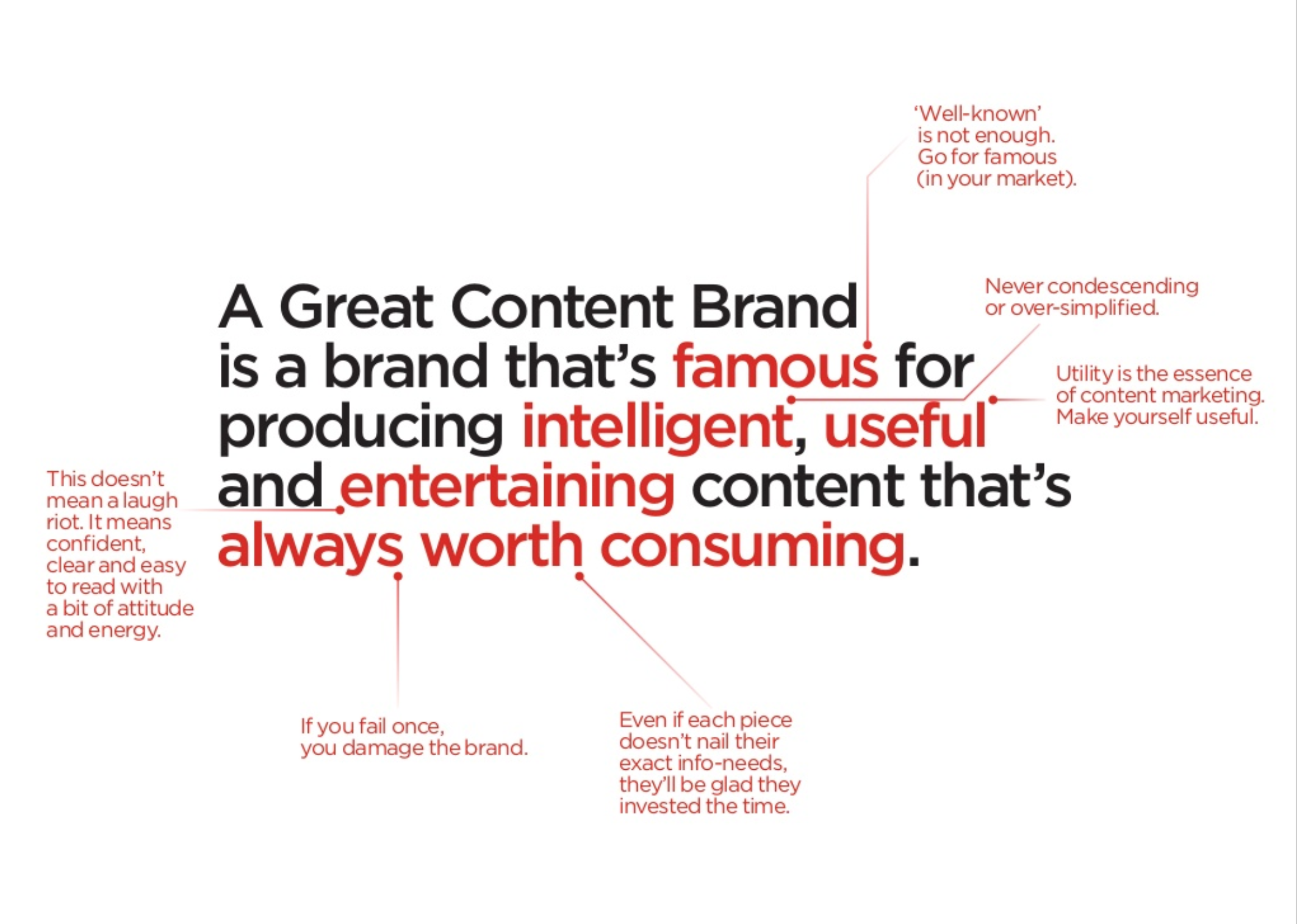 https://www.easel.ly/blog/wp-content/uploads/2018/12/educate-your-customers-with-useful-content.png