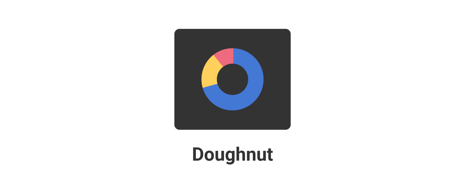 donut chart example