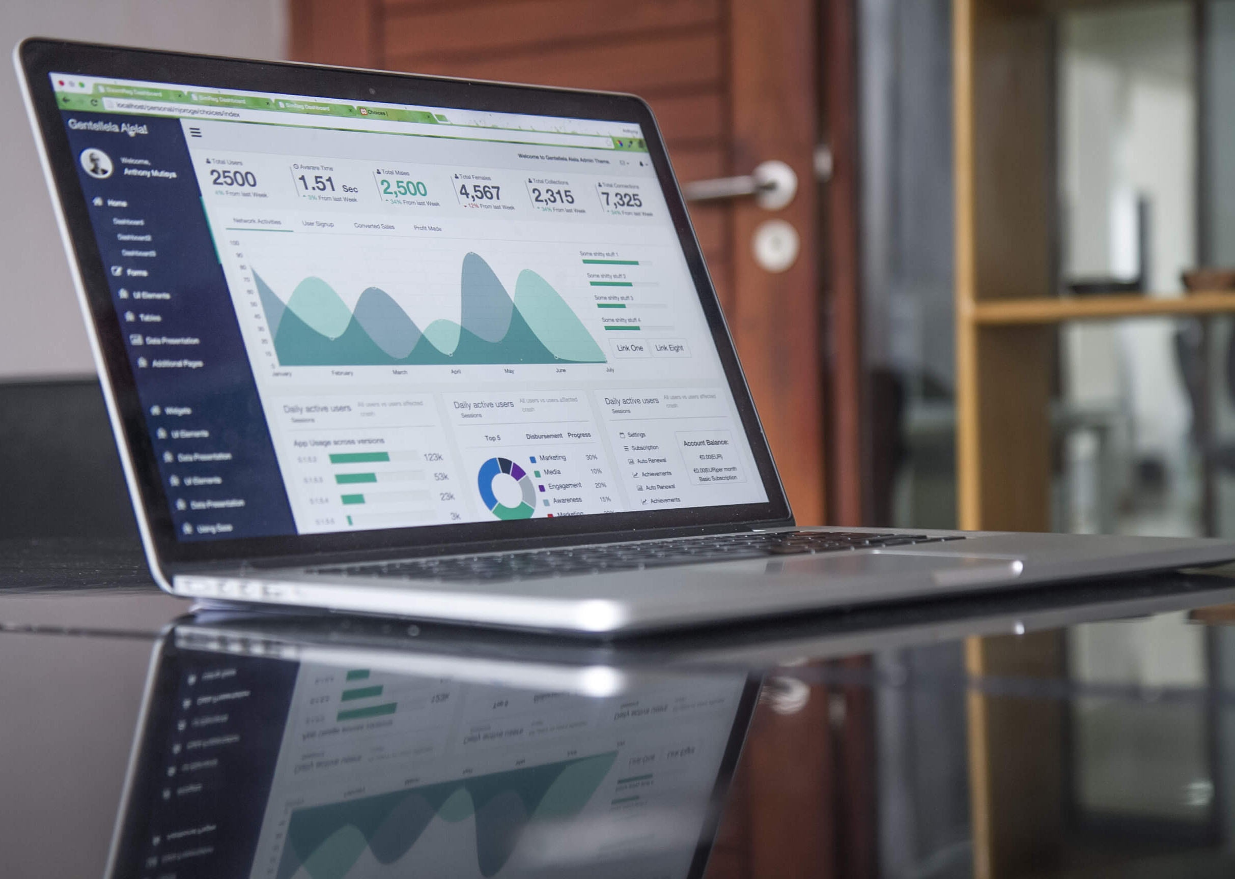 picking the best data visualization format