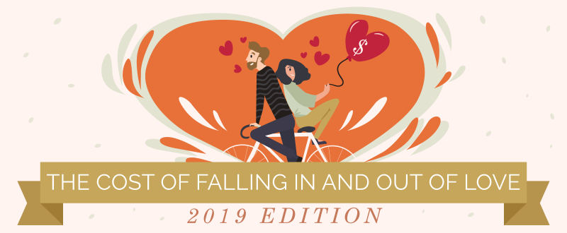The Cost of Falling In and Out of Love (An Infographic)