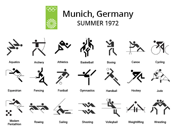 pictograms for olympics by Otl Aicher