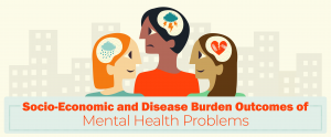 mental health case study - socio economic costs