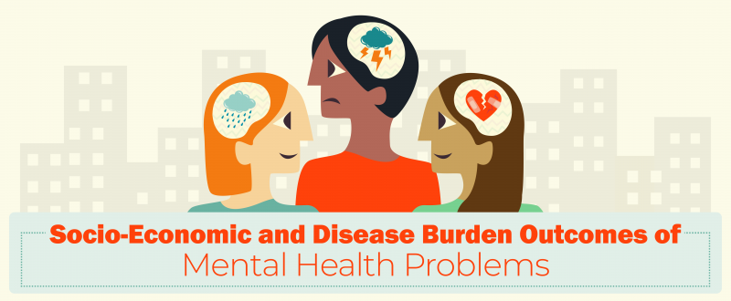 Mental Health Statistics: Socioeconomic Costs (An Infographic)