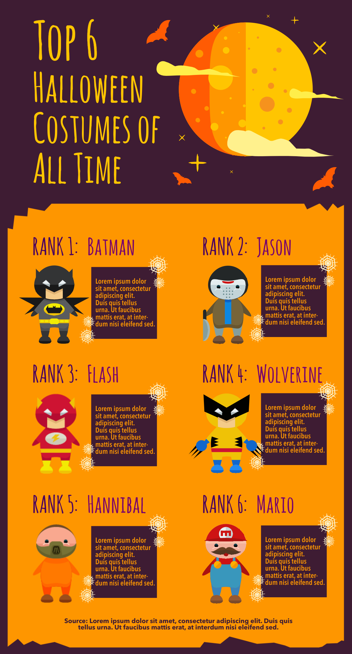 An infographic template about Halloween costumes
