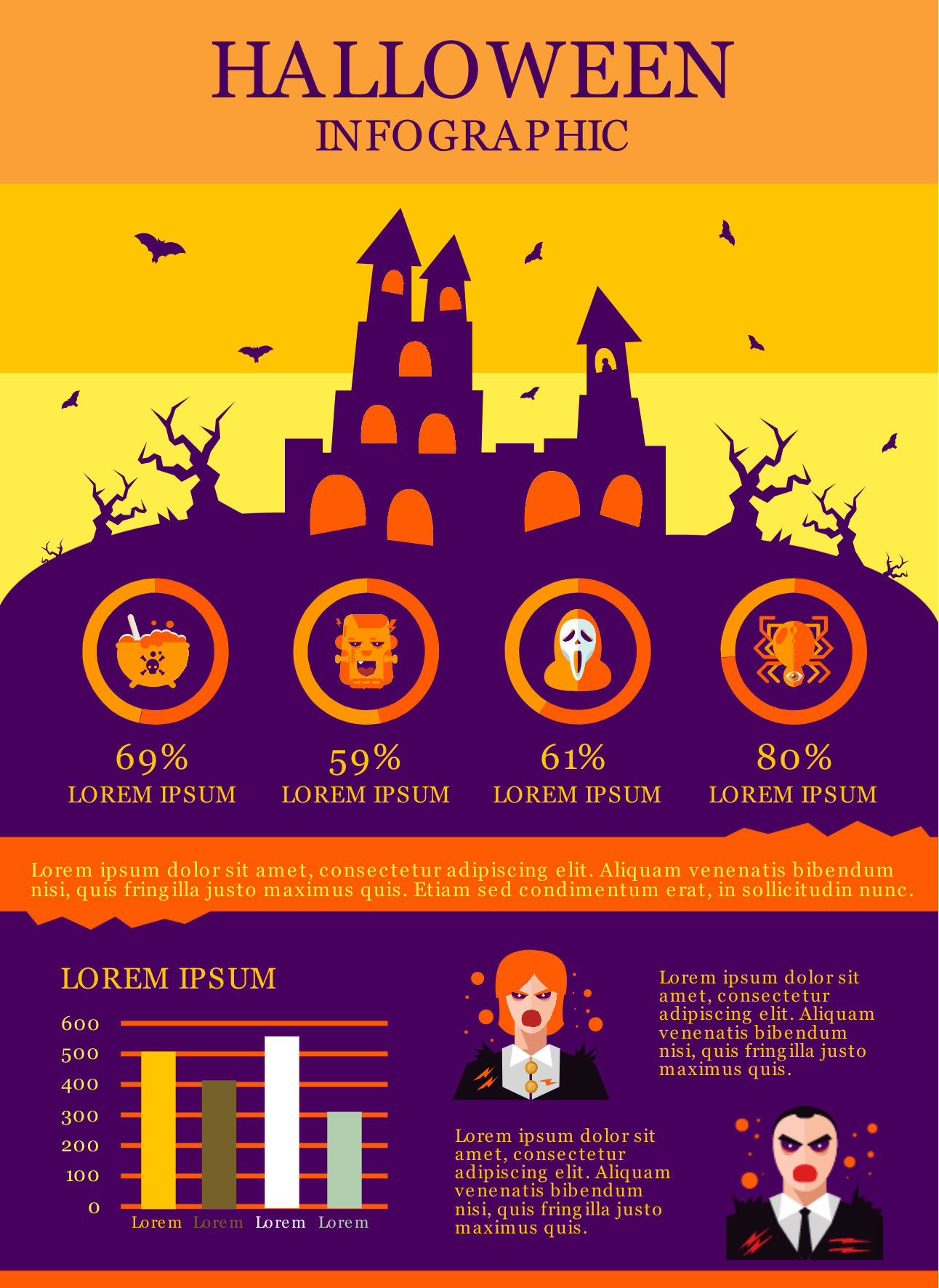 Halloween Infographic with a dracula icon and a spooky house