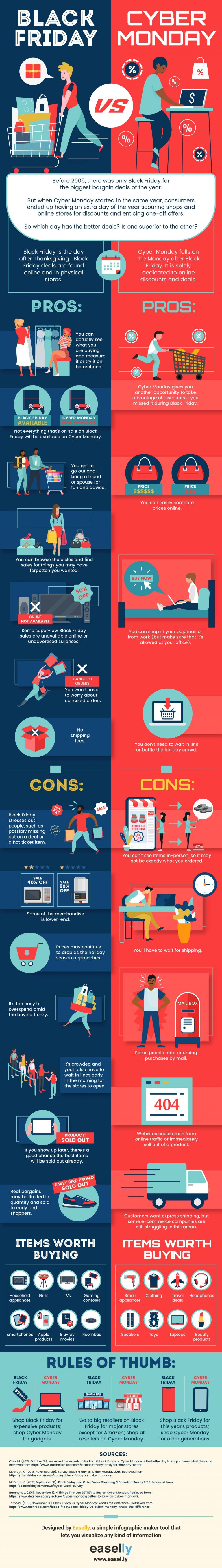 infographic comparing black friday and cyber monday deals as well as pros and cons of each day
