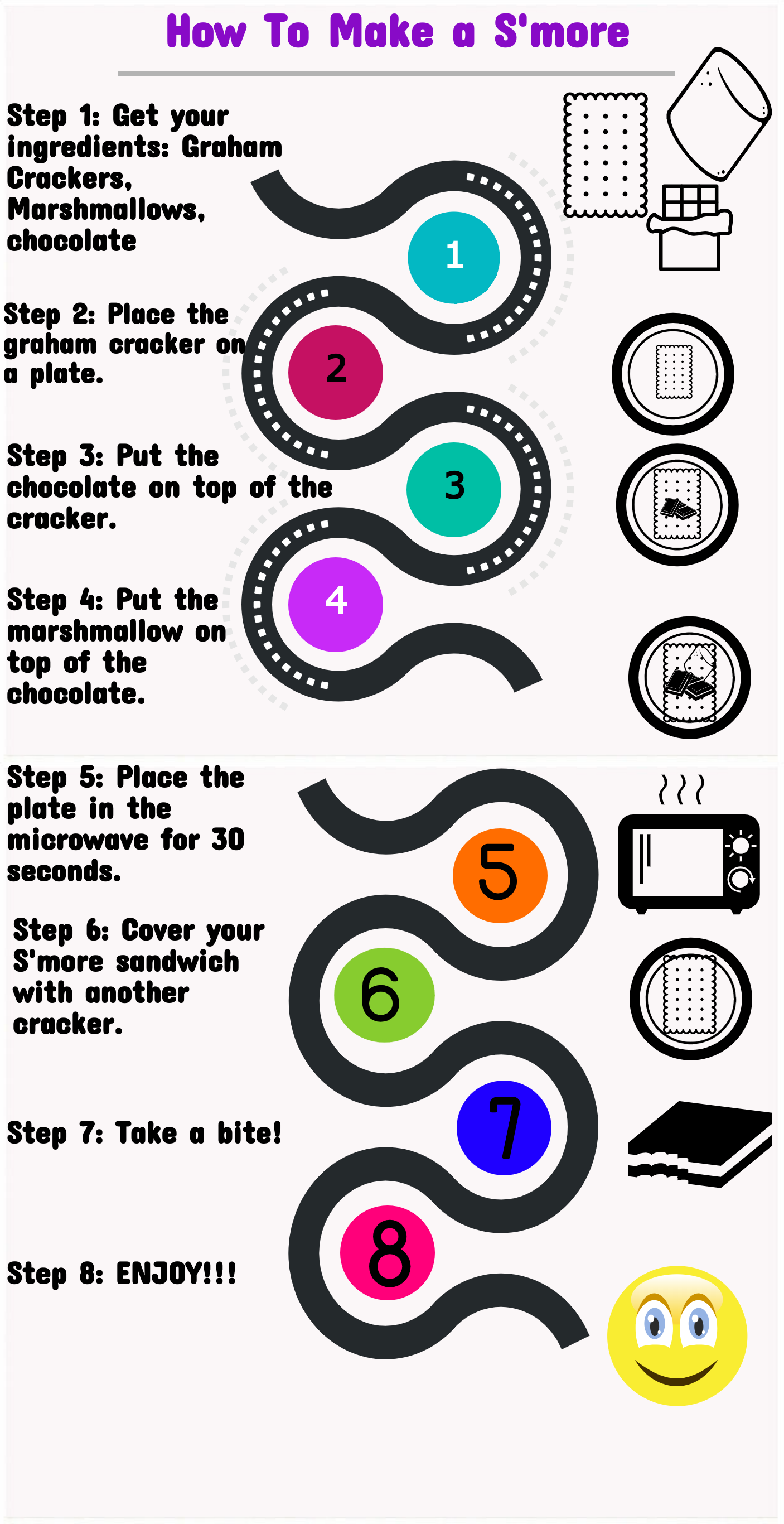 Infographic in the Classroom Example by NYC Teacher Marni Levin