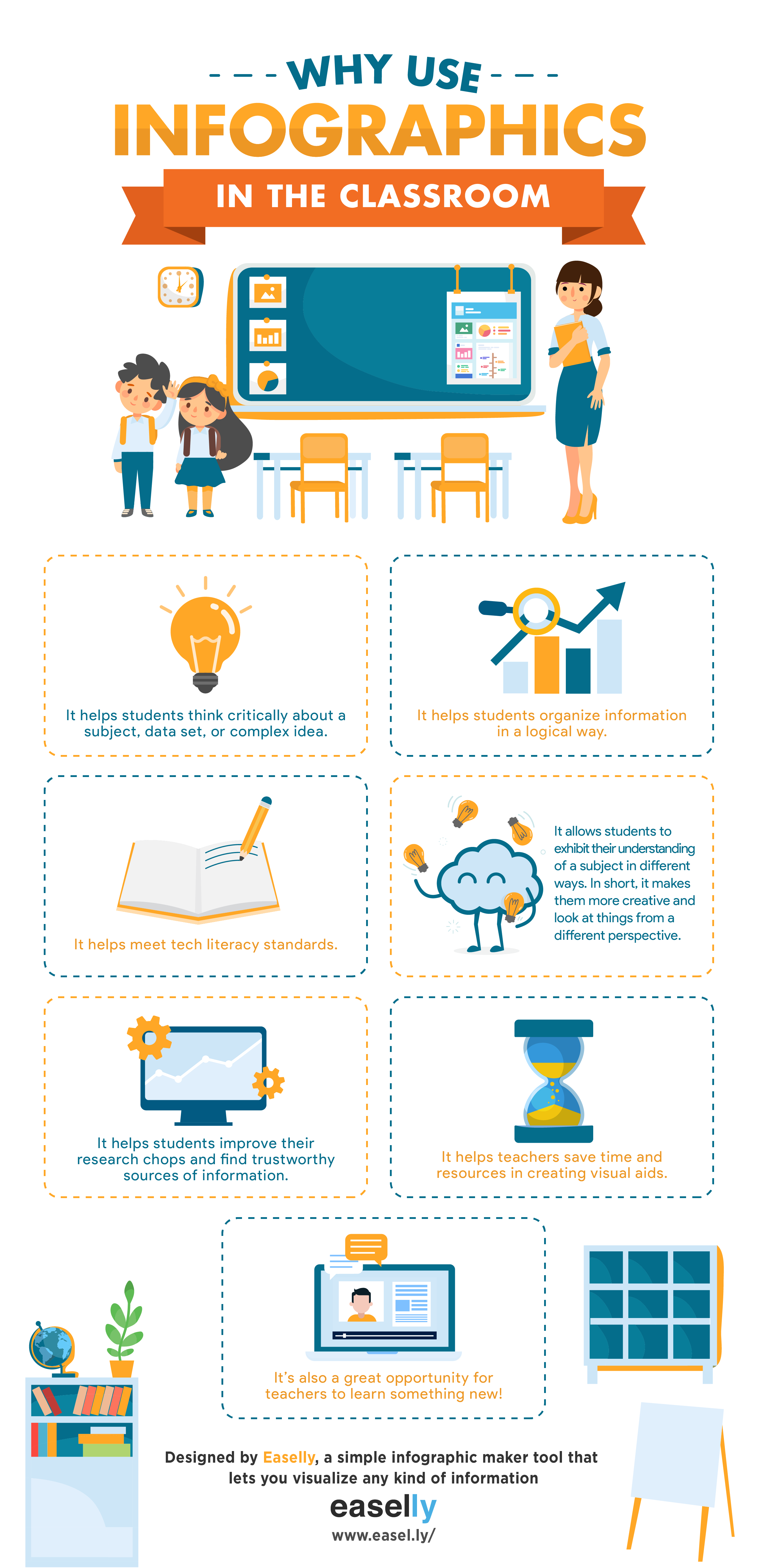 benefits of infographics for teaching and learning infographic