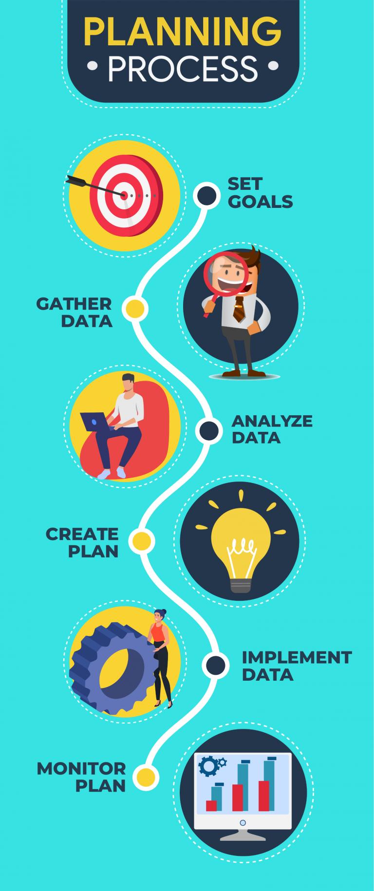presentation template explaining a process