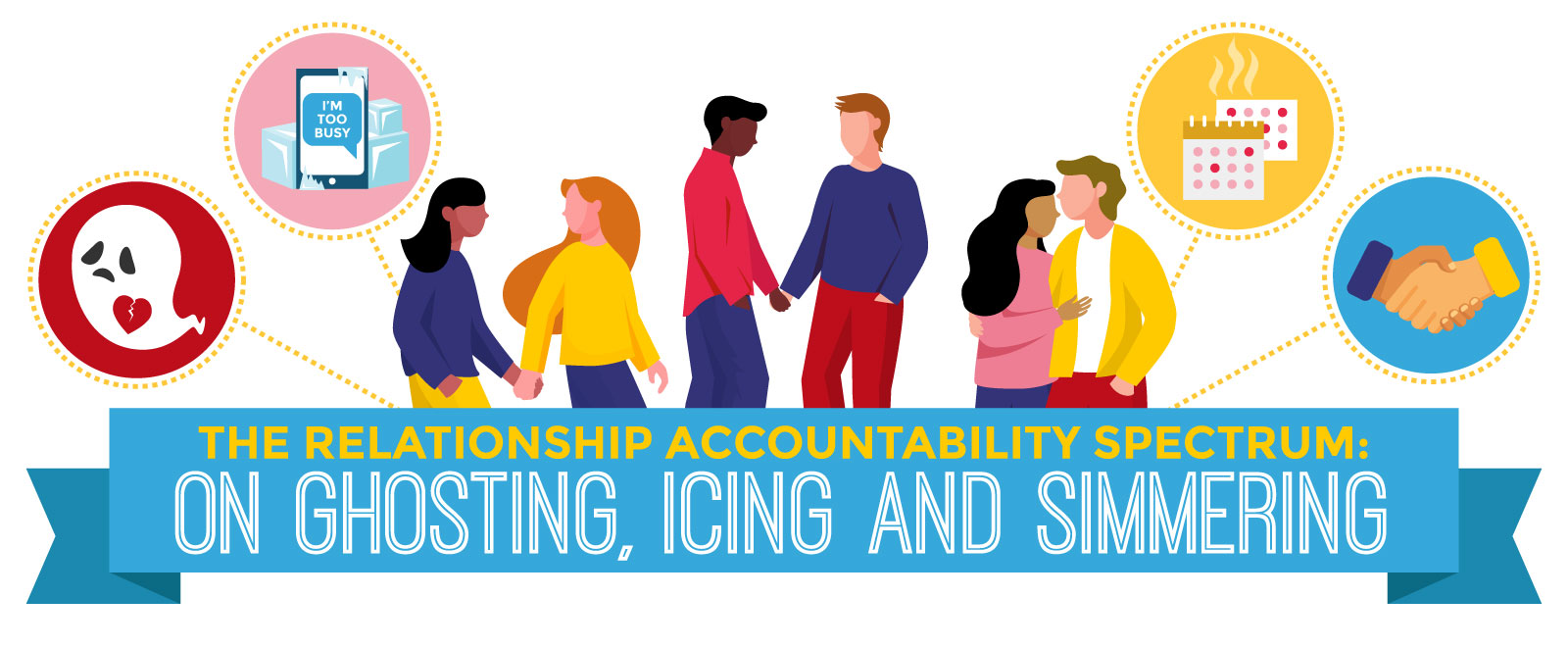 illlustration of the relationship accountability spectrum
