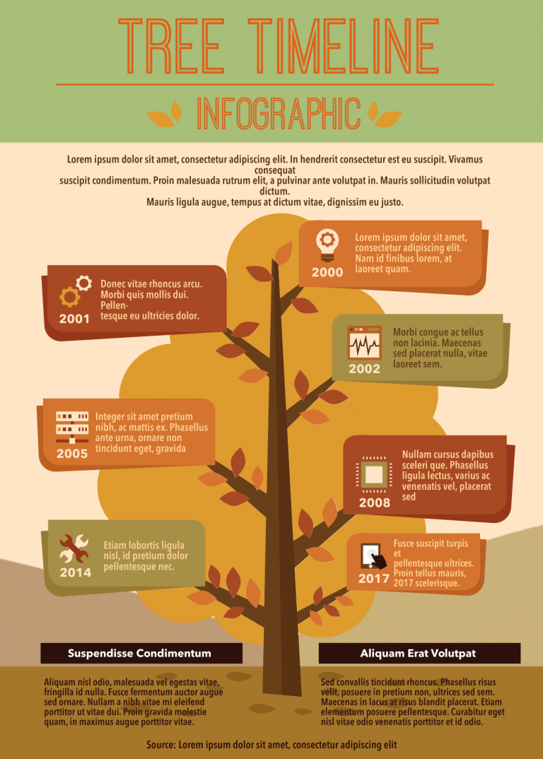 Tree timeline infographic template