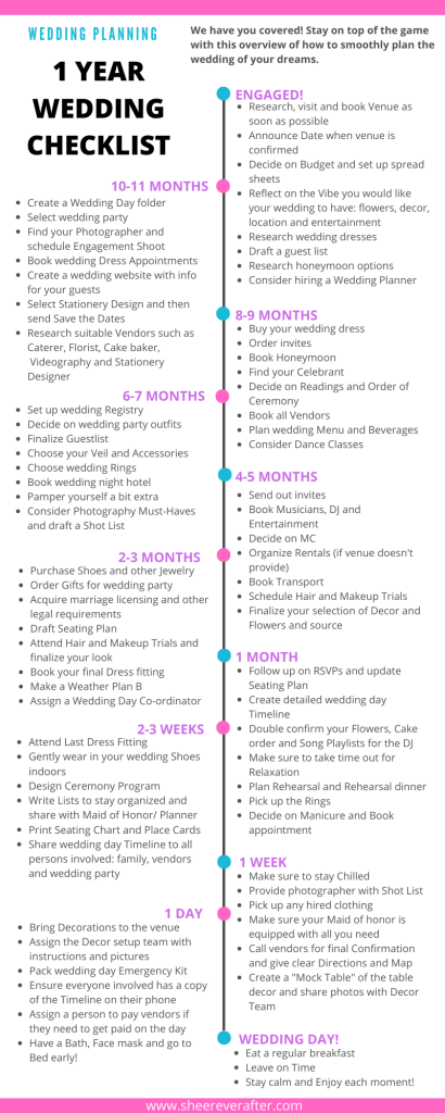 https://www.easel.ly/blog/wp-content/uploads/2020/02/Wedding-Checklist-Timeline-Infographic-by-Sheer-Ever-After.png