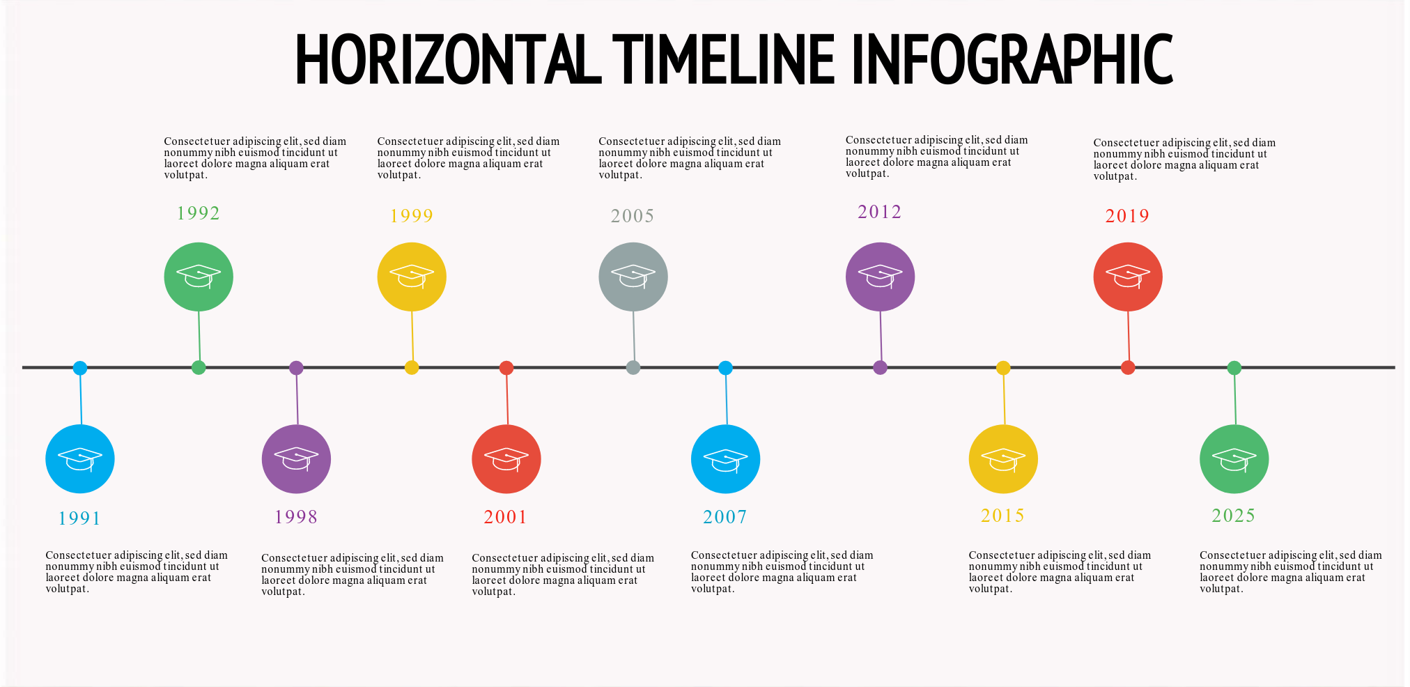 Infographic Timeline Template from www.easel.ly