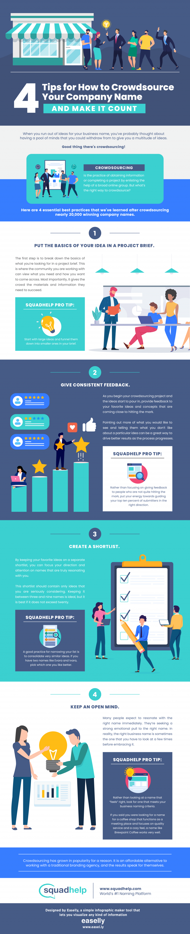 Infographic about tips on crowdsourcing your company name
