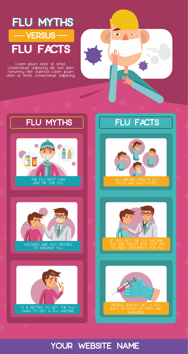 Flu Myths vs Facts Infographic Template